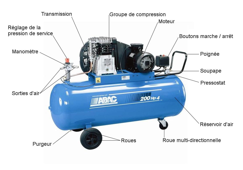 compresseur d air