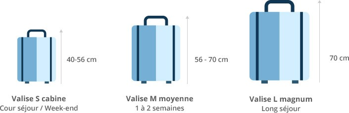 valise dimension