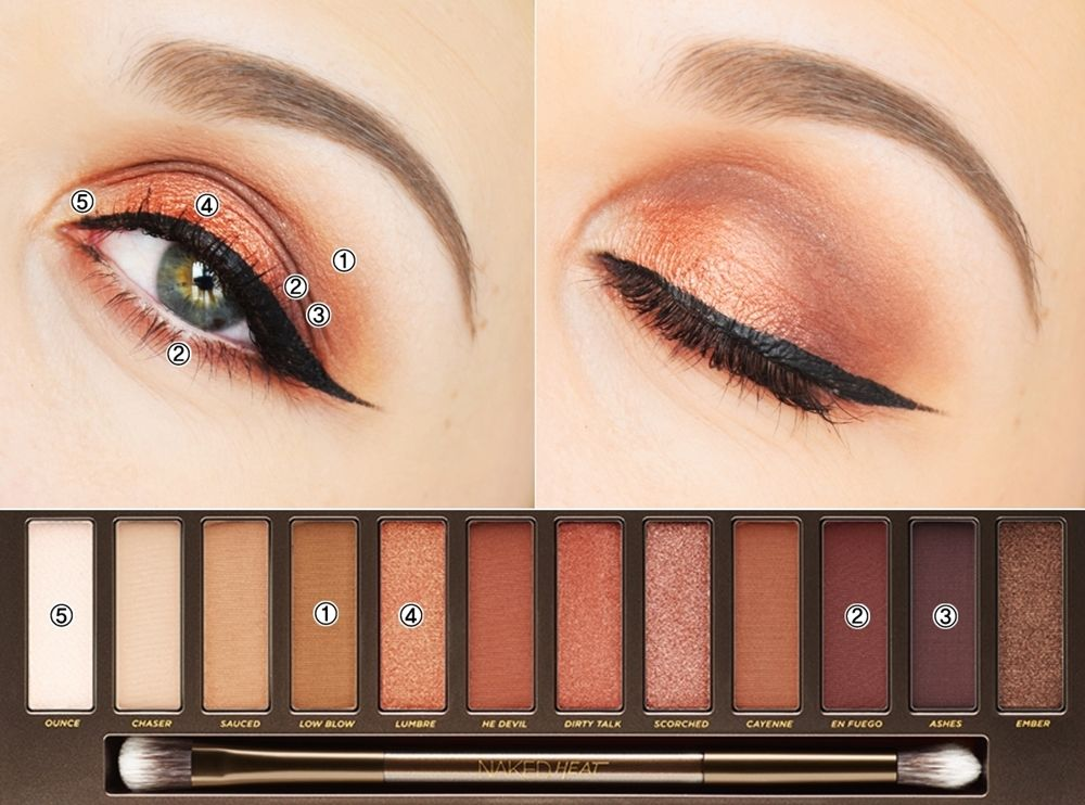 maquillage naked eyes